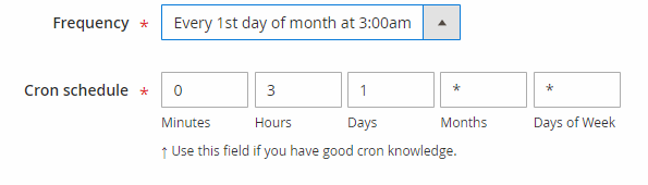Frequency Every First Day Of Month